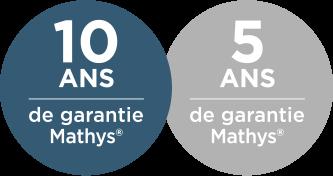 MATHYS GARANTIE FACADE 2021